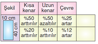 6.sinif-uzunluklari-olcme-70