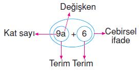 6.sinif-uzunluklari-olcme-84