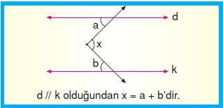 7.sinif-acilari-olcme-15