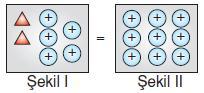 7.sinif-denklemler-28