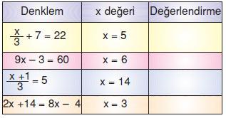 7.sinif-denklemler-37