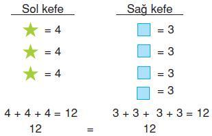 7.sinif-denklemler-5