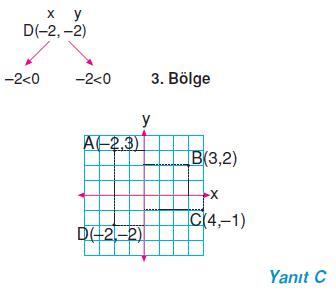 7.sinif-denklemler-68
