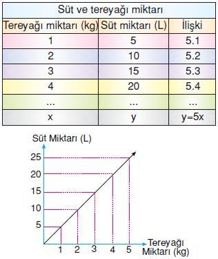 7.sinif-denklemler-85