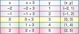 7.sinif-denklemler-89