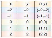 7.sinif-denklemler-92