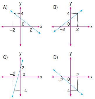 7.sinif-denklemler-94