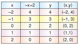 7.sinif-denklemler-95