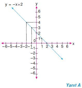 7.sinif-denklemler-96