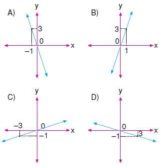 7.sinif-denklemler-97