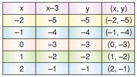 7.sinif-denklemler-98
