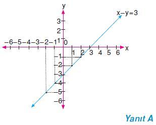 7.sinif-denklemler-99