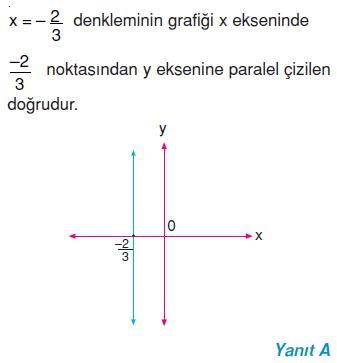7.sinif-denklemlerr-11