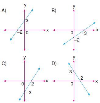 7.sinif-denklemlerr-12