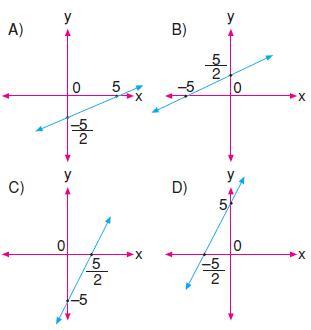 7.sinif-denklemlerr-14