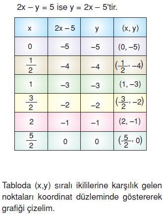 7.sinif-denklemlerr-15