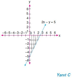 7.sinif-denklemlerr-16