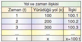 7.sinif-denklemlerr-4