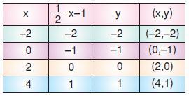 7.sinif-denklemlerr-8