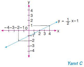 7.sinif-denklemlerr-9