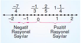 7.sinif-rasyonel-sayilar-39