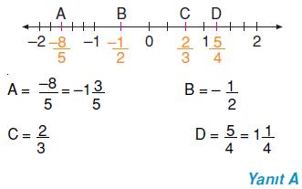 7.sinif-rasyonel-sayilar-49