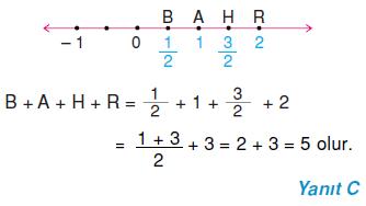 7.sinif-rasyonel-sayilar-55