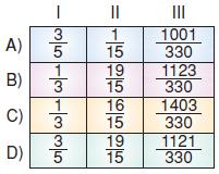 7.sinif-rasyonel-sayilar-64