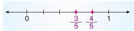 7.sinif-rasyonel-sayilarr-31