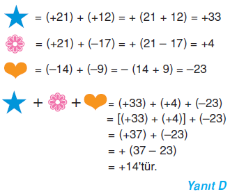 7.sinif-tam-sayilarla-islemler-15
