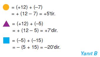 7.sinif-tam-sayilarla-islemler-22