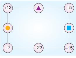 7.sinif-tam-sayilarla-islemler-250