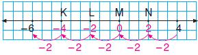 7.sinif-tam-sayilarla-islemler-87