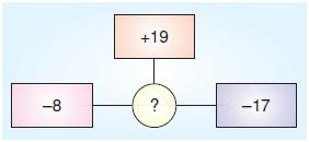 7.sinif-tam-sayilarla-islemler-9