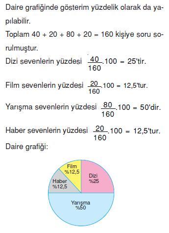 daıre-grafık-ornek-4