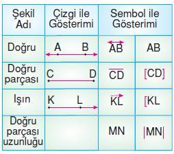 dogru-dogruparcasi-ısın-ornek-10