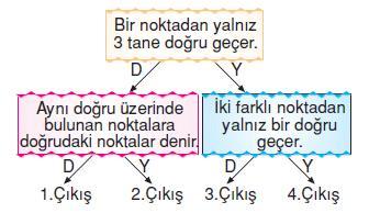 dogru-dogruparcasi-ısın-ornek-15