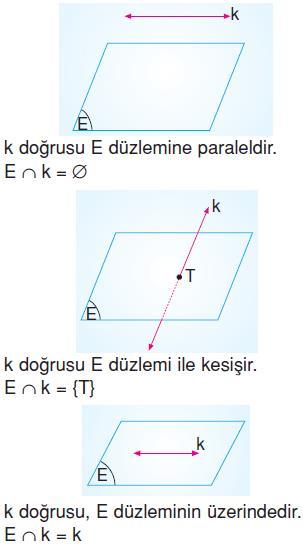 dogru-dogruparcasi-ısın-ornek-37