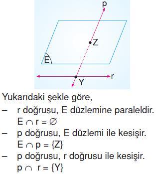 dogru-dogruparcasi-ısın-ornek-38