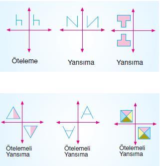 donusum-geometrı-16
