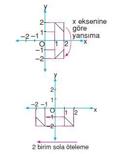 donusum-geometrı-26