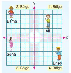 donusum-geometrı-7
