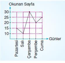 grafık-ornek-3