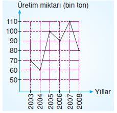 grafık-ornek-5