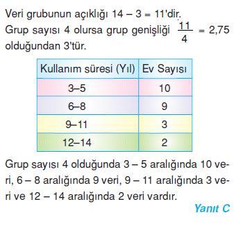 hıstogram-ornek-12