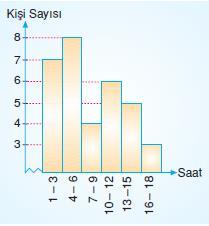 hıstogram-ornek-6