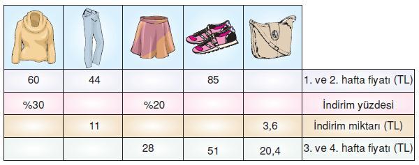7.sinif-bilincli-tuketim-aritmetigi-36