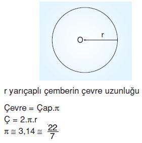 7.sinif-cember-ve-parcasinin-uzunluğu-1