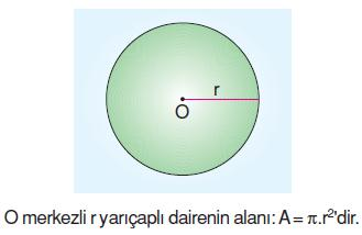 7.sinif-daire-ve-diliminin-alani-1