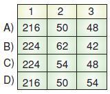 7.sinif-dortgensel-bolgelerin-alani-12